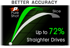 Up to 72% straighter drivves